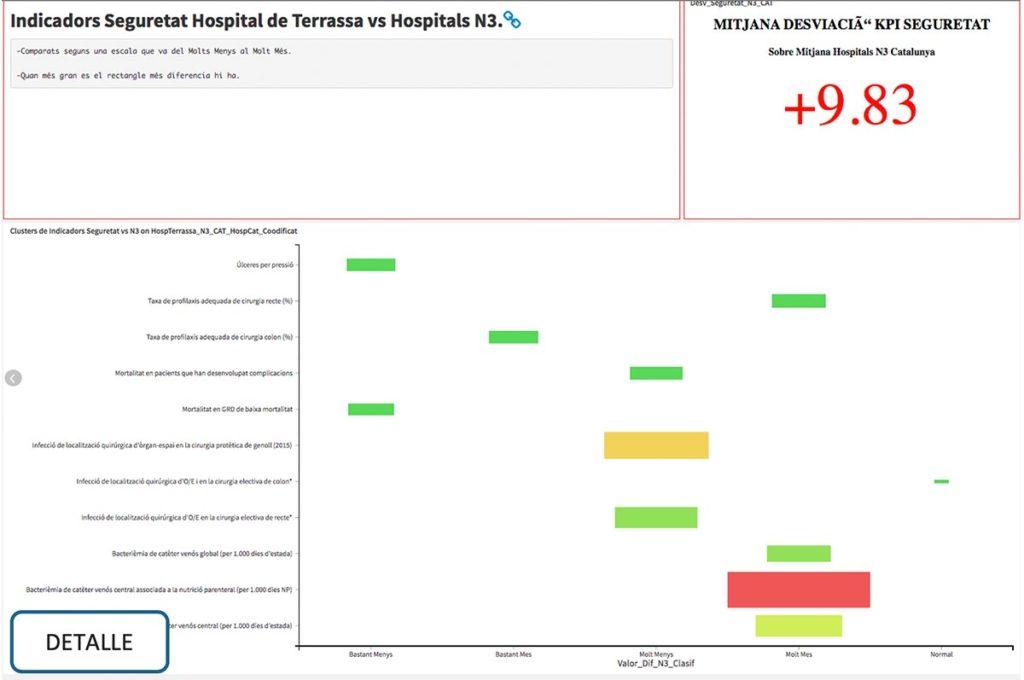 Hospital Quality